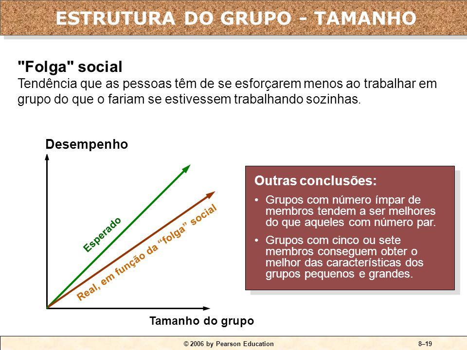 ESTRUTURA DO GRUPO - TAMANHO