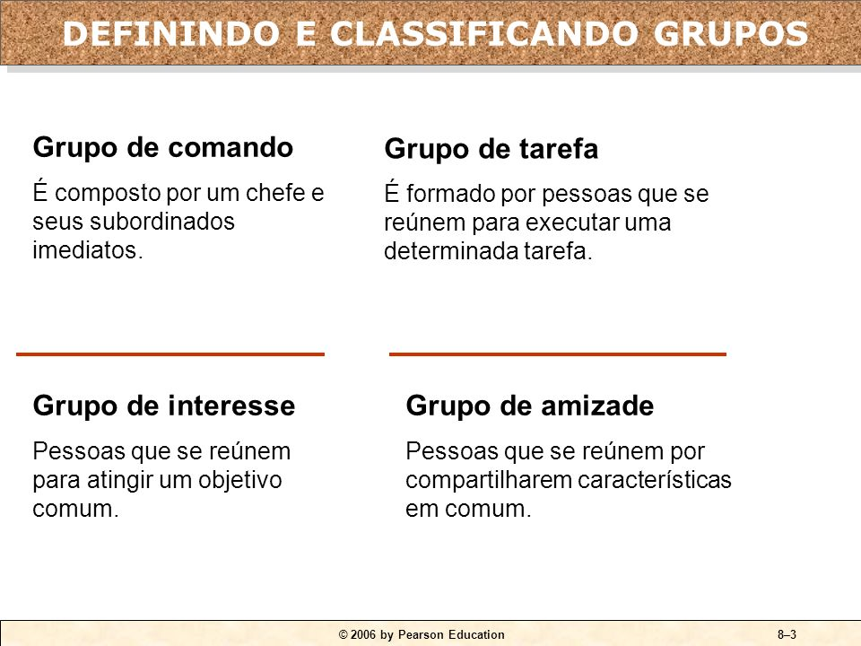DEFININDO E CLASSIFICANDO GRUPOS