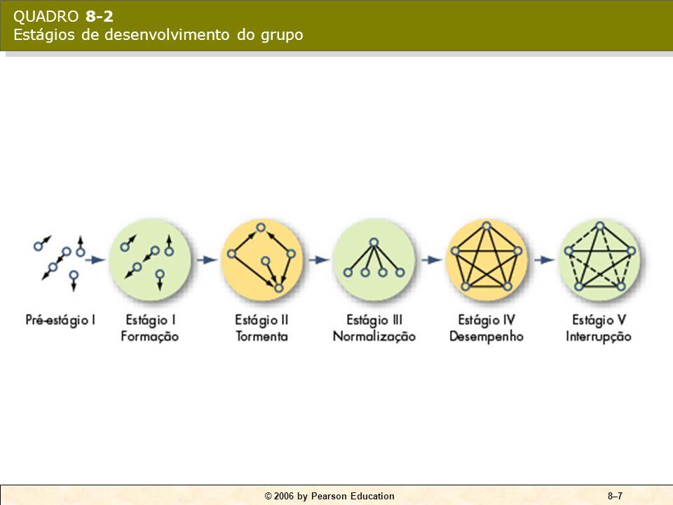 QUADRO 8-2 Estágios de desenvolvimento do grupo
