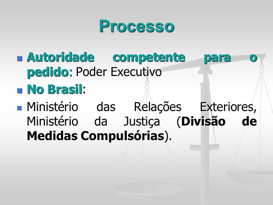 Processo Autoridade competente para o pedido: Poder Executivo