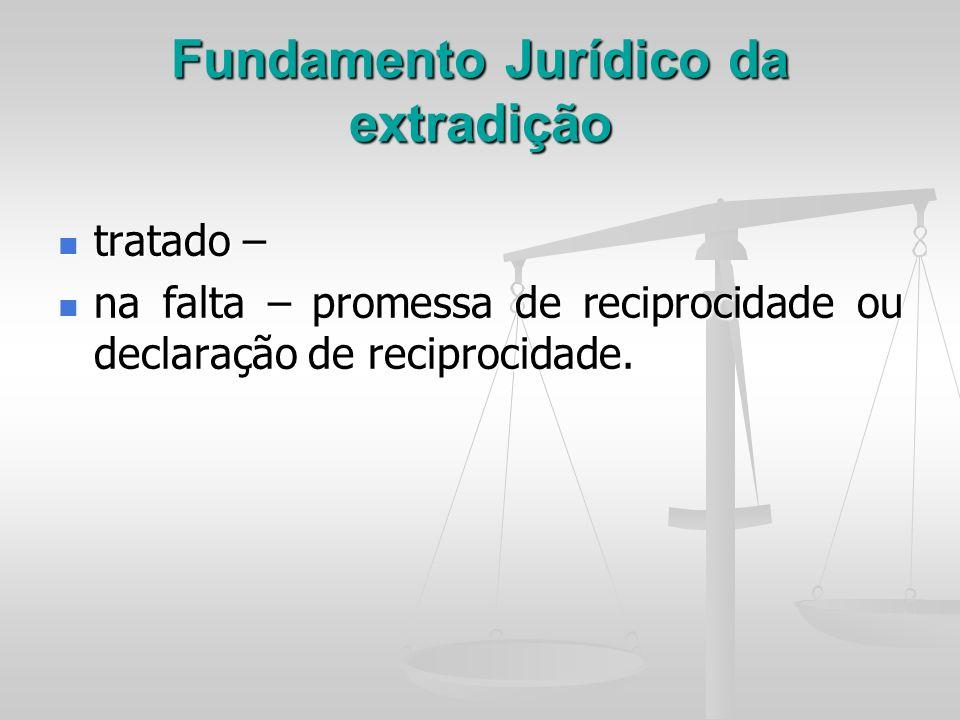 Fundamento Jurídico da extradição