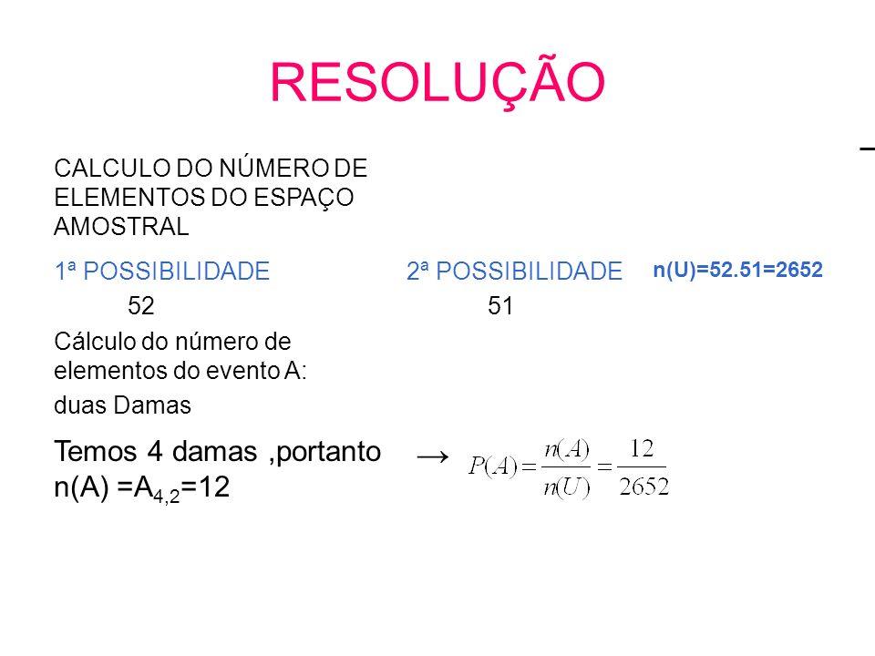 RESOLUÇÃO → Temos 4 damas ,portanto n(A) =A4,2=12