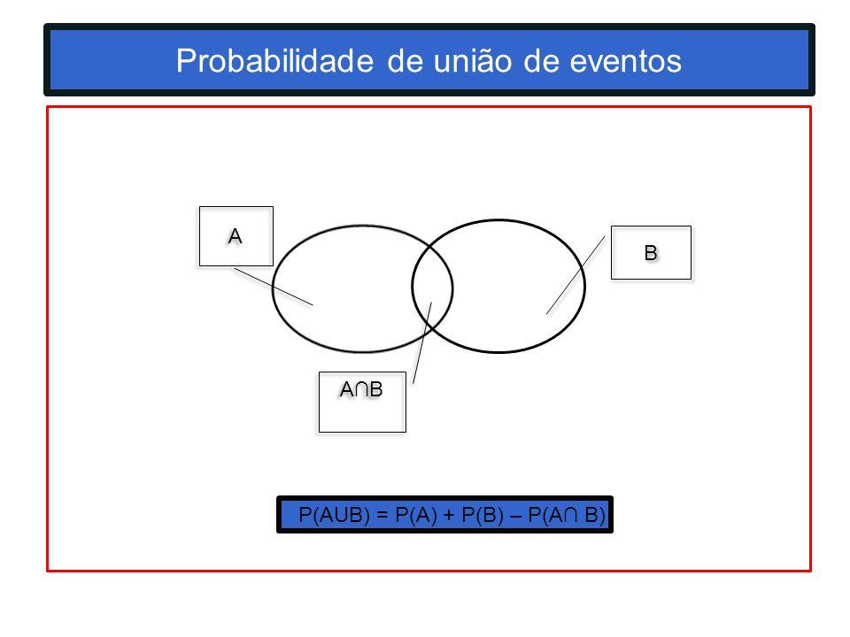 Probabilidade de união de eventos