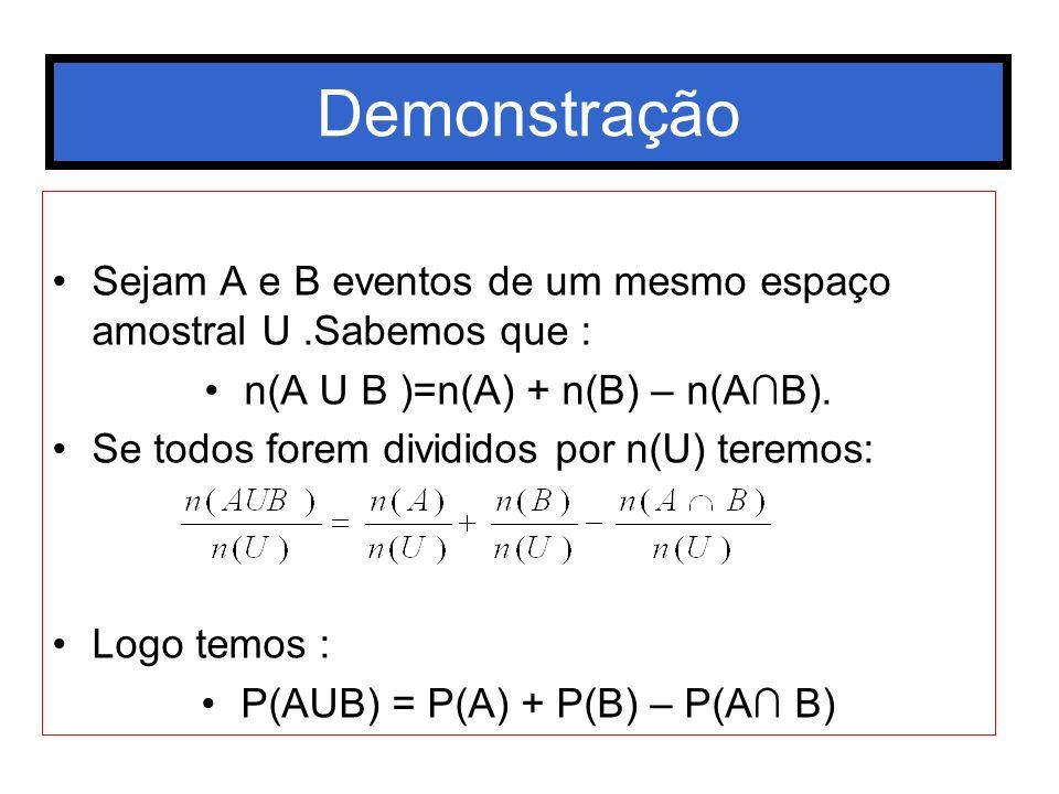 Demonstração Sejam A e B eventos de um mesmo espaço amostral U .Sabemos que : n(A U B )=n(A) + n(B) – n(A∩B).