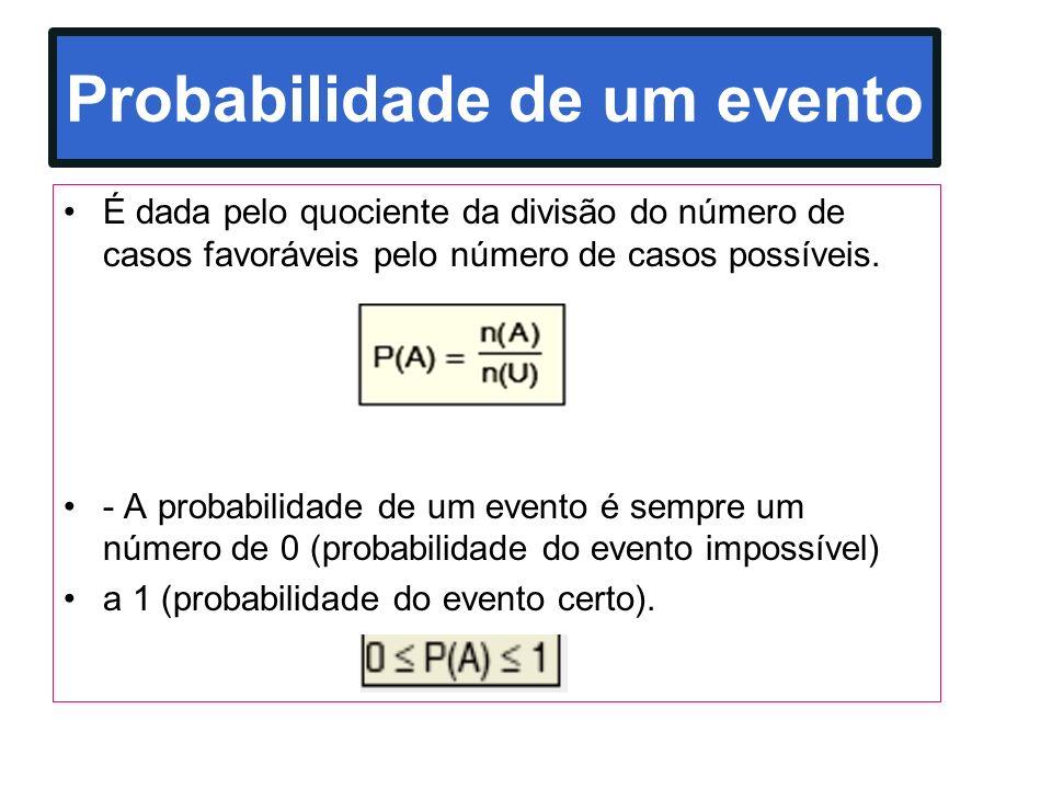 Probabilidade de um evento