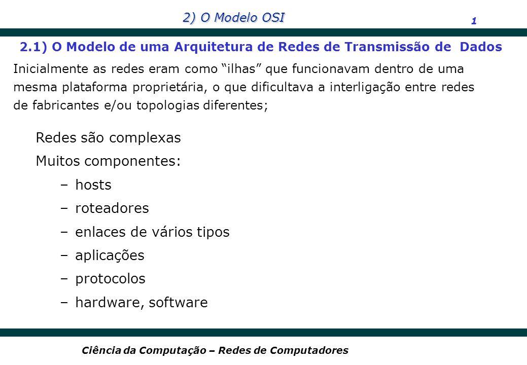 enlaces de vários tipos aplicações protocolos hardware, software