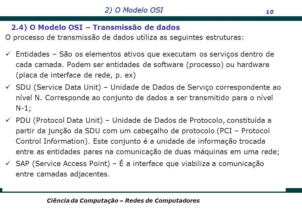 2.4) O Modelo OSI – Transmissão de dados