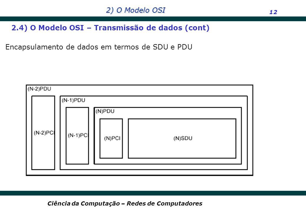 2.4) O Modelo OSI – Transmissão de dados (cont)