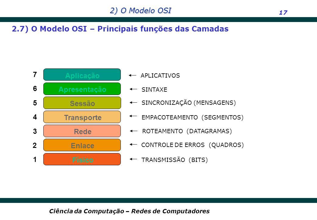 2.7) O Modelo OSI – Principais funções das Camadas