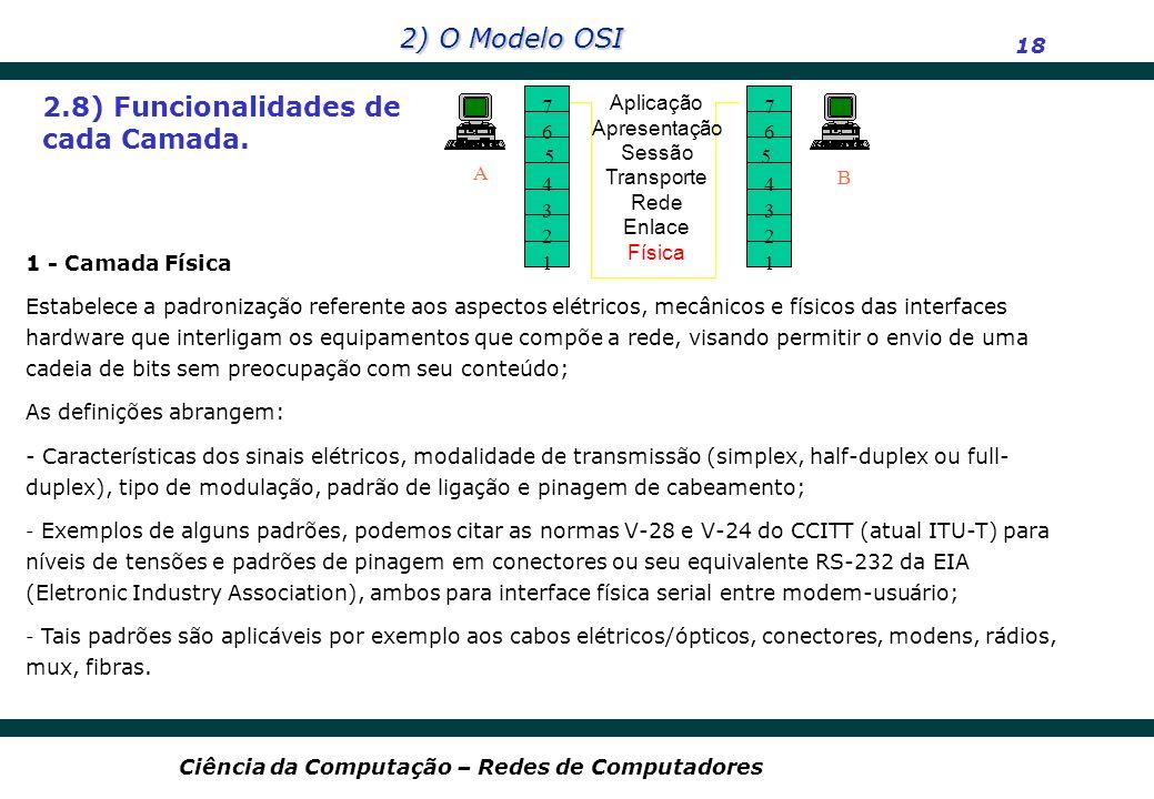 2.8) Funcionalidades de cada Camada.