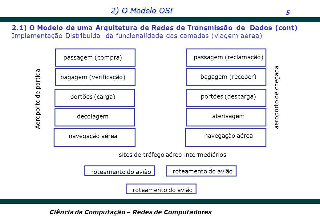 2.1) O Modelo de uma Arquitetura de Redes de Transmissão de Dados (cont) Implementação Distribuída da funcionalidade das camadas (viagem aérea)