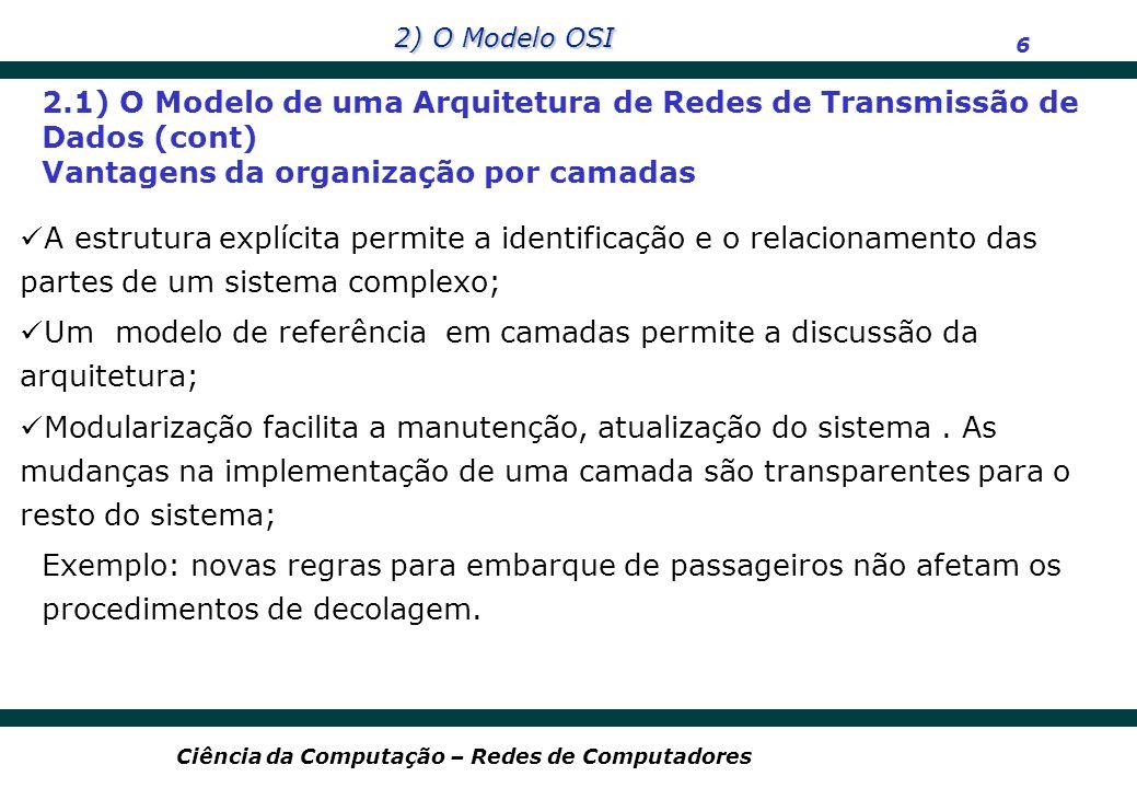 2.1) O Modelo de uma Arquitetura de Redes de Transmissão de Dados (cont)