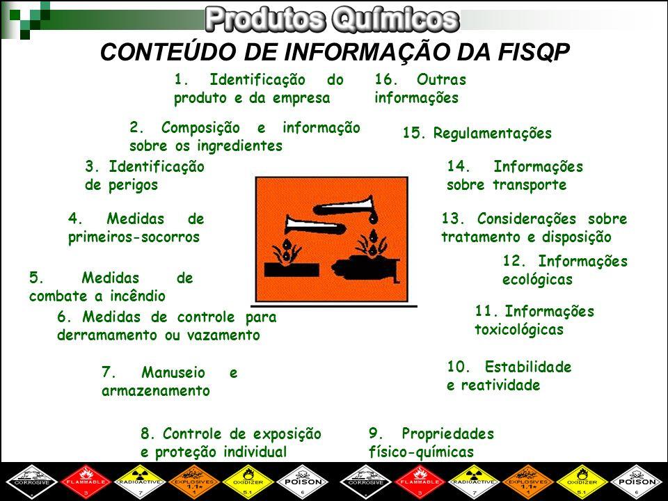 CONTEÚDO DE INFORMAÇÃO DA FISQP