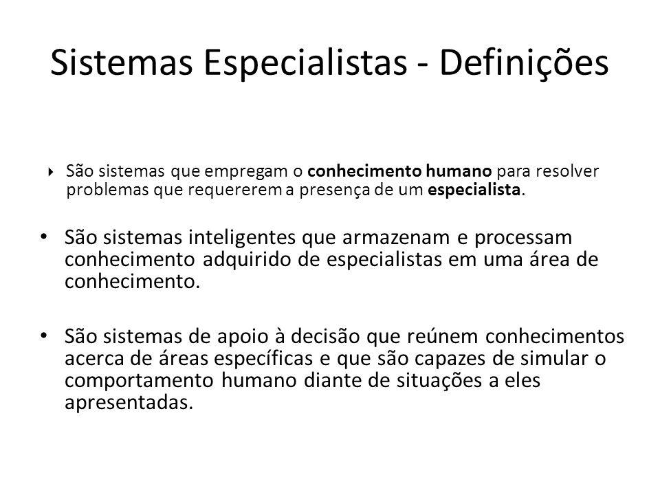 Sistemas Especialistas - Definições