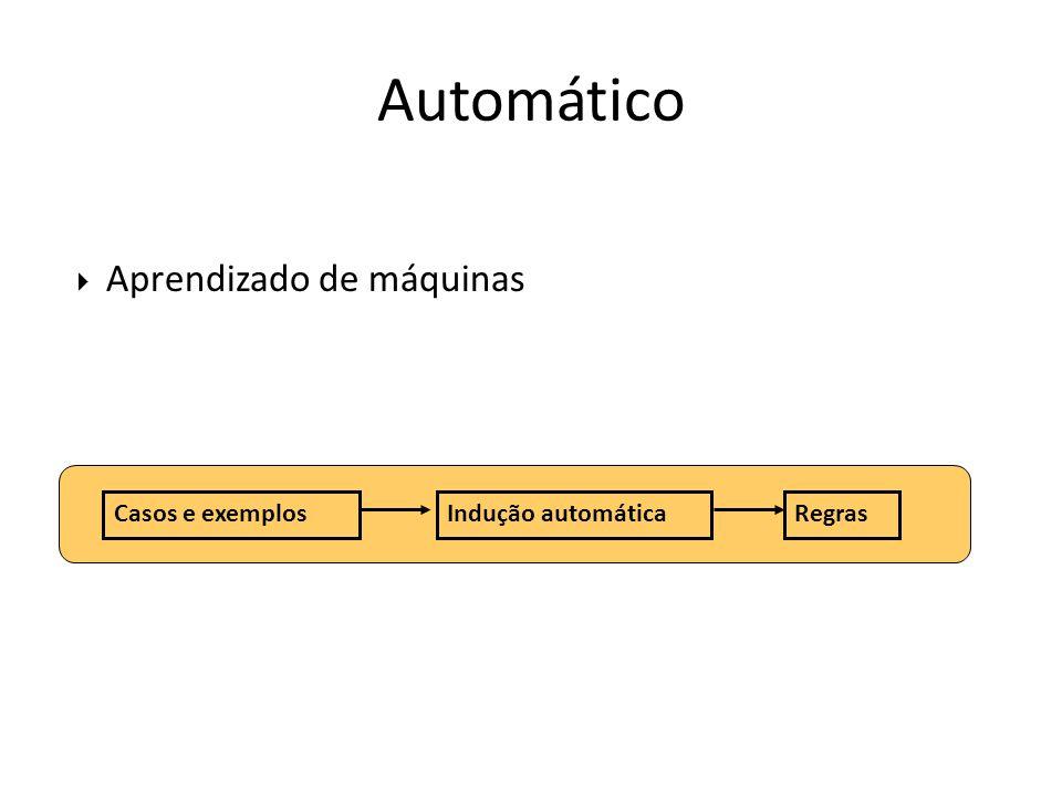Automático Aprendizado de máquinas Casos e exemplos Indução automática