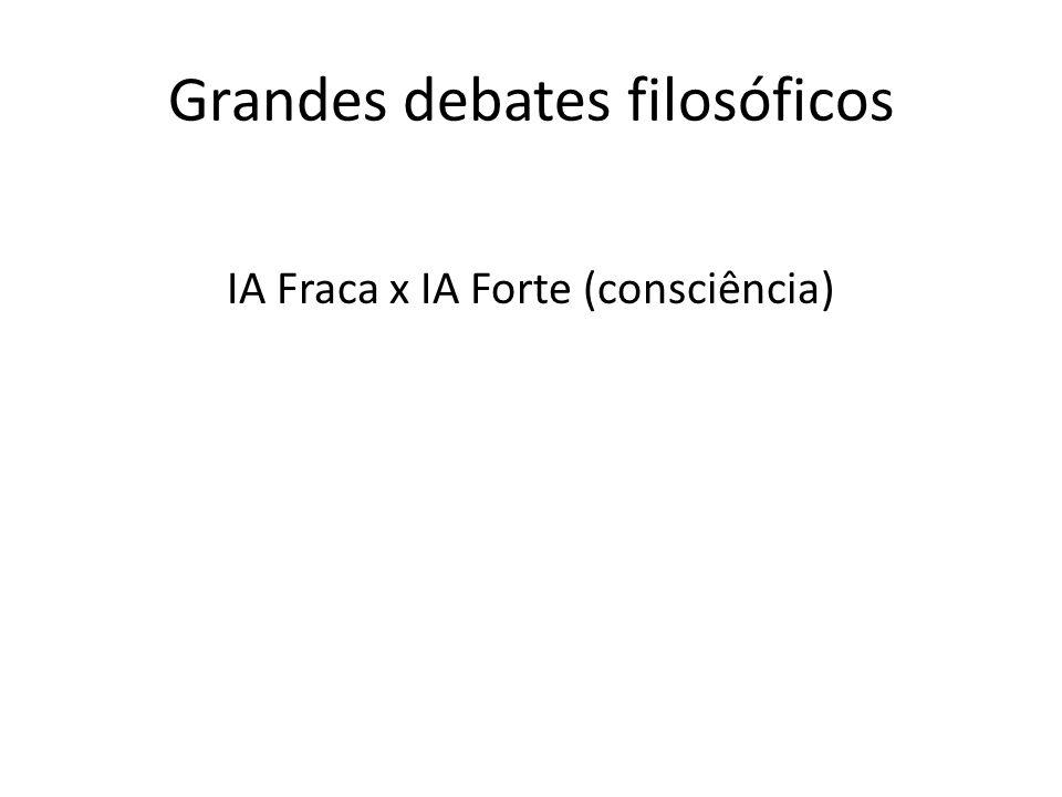 Grandes debates filosóficos