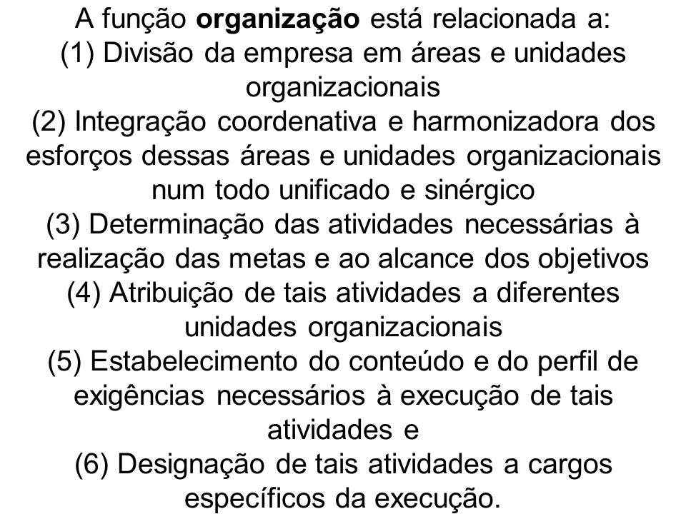 A função organização está relacionada a: (1) Divisão da empresa em áreas e unidades organizacionais (2) Integração coordenativa e harmonizadora dos esforços dessas áreas e unidades organizacionais num todo unificado e sinérgico (3) Determinação das atividades necessárias à realização das metas e ao alcance dos objetivos (4) Atribuição de tais atividades a diferentes unidades organizacionais (5) Estabelecimento do conteúdo e do perfil de exigências necessários à execução de tais atividades e (6) Designação de tais atividades a cargos específicos da execução.