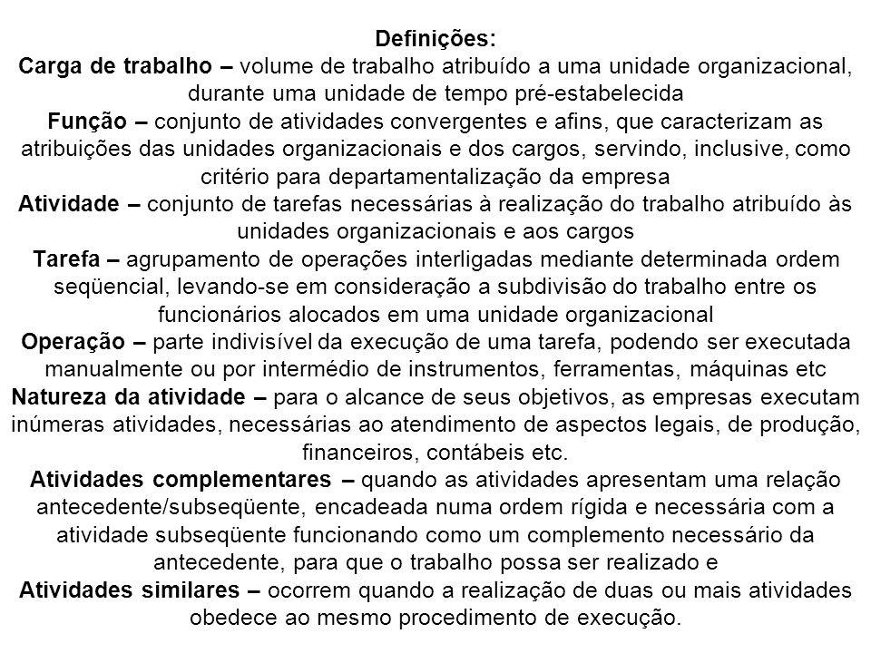 Definições: Carga de trabalho – volume de trabalho atribuído a uma unidade organizacional, durante uma unidade de tempo pré-estabelecida Função – conjunto de atividades convergentes e afins, que caracterizam as atribuições das unidades organizacionais e dos cargos, servindo, inclusive, como critério para departamentalização da empresa Atividade – conjunto de tarefas necessárias à realização do trabalho atribuído às unidades organizacionais e aos cargos Tarefa – agrupamento de operações interligadas mediante determinada ordem seqüencial, levando-se em consideração a subdivisão do trabalho entre os funcionários alocados em uma unidade organizacional Operação – parte indivisível da execução de uma tarefa, podendo ser executada manualmente ou por intermédio de instrumentos, ferramentas, máquinas etc Natureza da atividade – para o alcance de seus objetivos, as empresas executam inúmeras atividades, necessárias ao atendimento de aspectos legais, de produção, financeiros, contábeis etc.