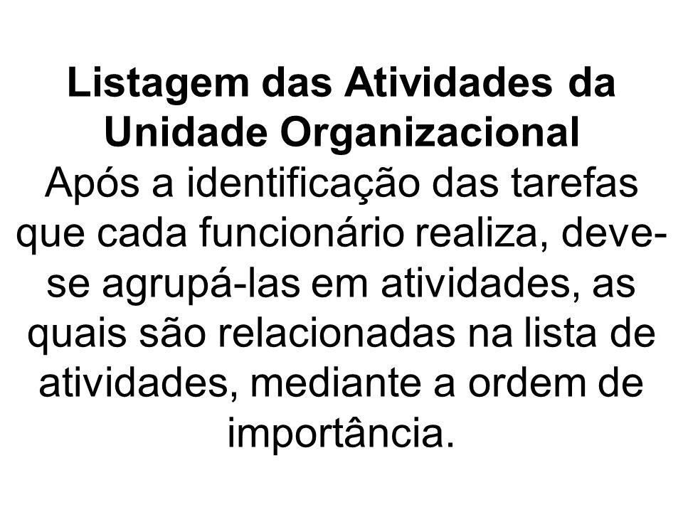 Listagem das Atividades da Unidade Organizacional Após a identificação das tarefas que cada funcionário realiza, deve-se agrupá-las em atividades, as quais são relacionadas na lista de atividades, mediante a ordem de importância.
