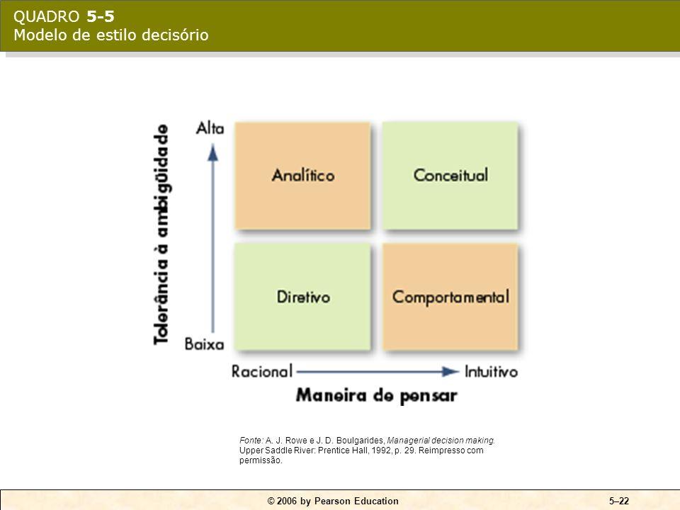 QUADRO 5-5 Modelo de estilo decisório