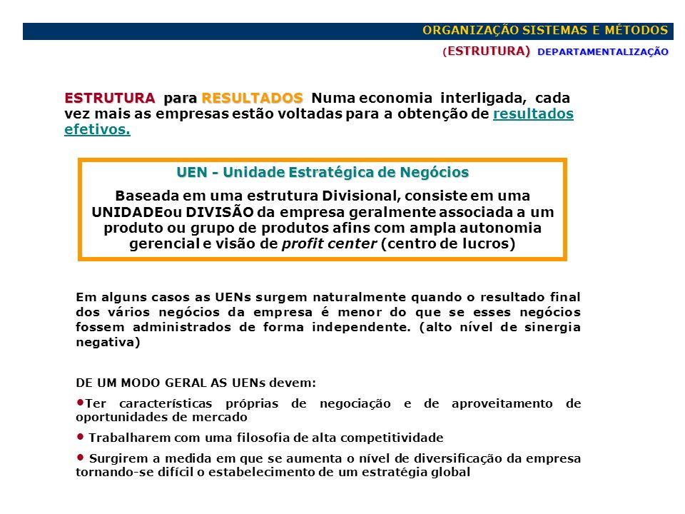 UEN - Unidade Estratégica de Negócios