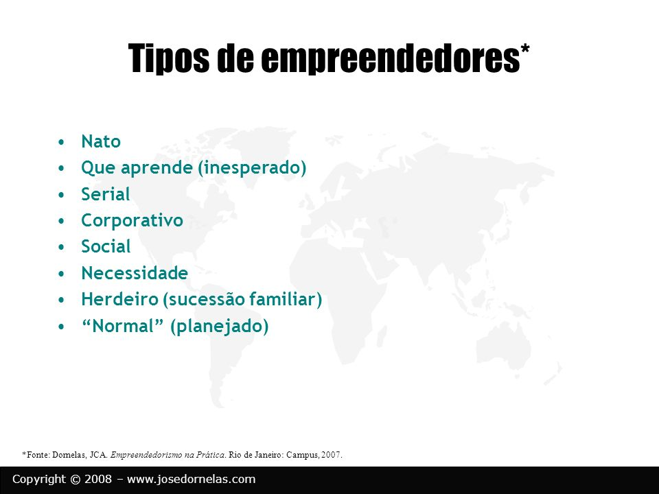 Tipos de empreendedores*