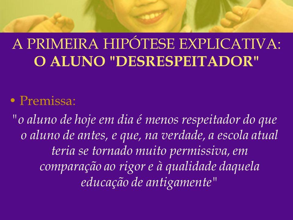 A PRIMEIRA HIPÓTESE EXPLICATIVA: O ALUNO DESRESPEITADOR