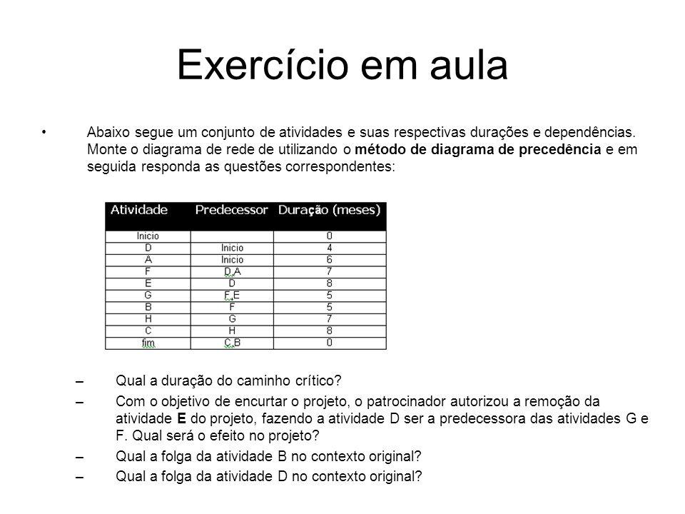Exercício em aula