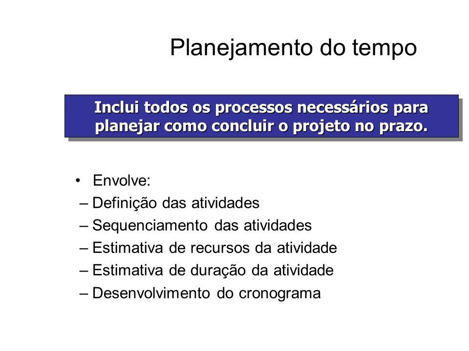 Planejamento do tempo Inclui todos os processos necessários para planejar como concluir o projeto no prazo.