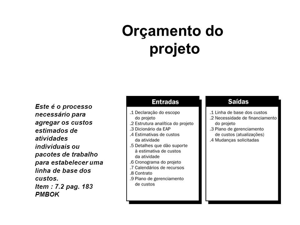 Orçamento do projeto Este é o processo necessário para agregar os custos estimados de atividades.