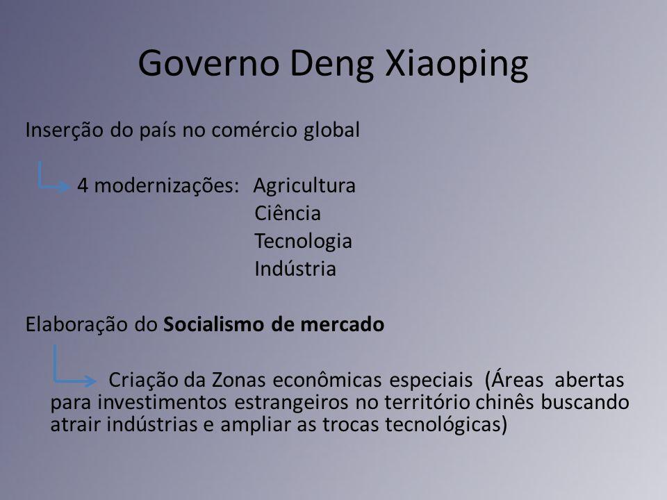 Governo Deng Xiaoping