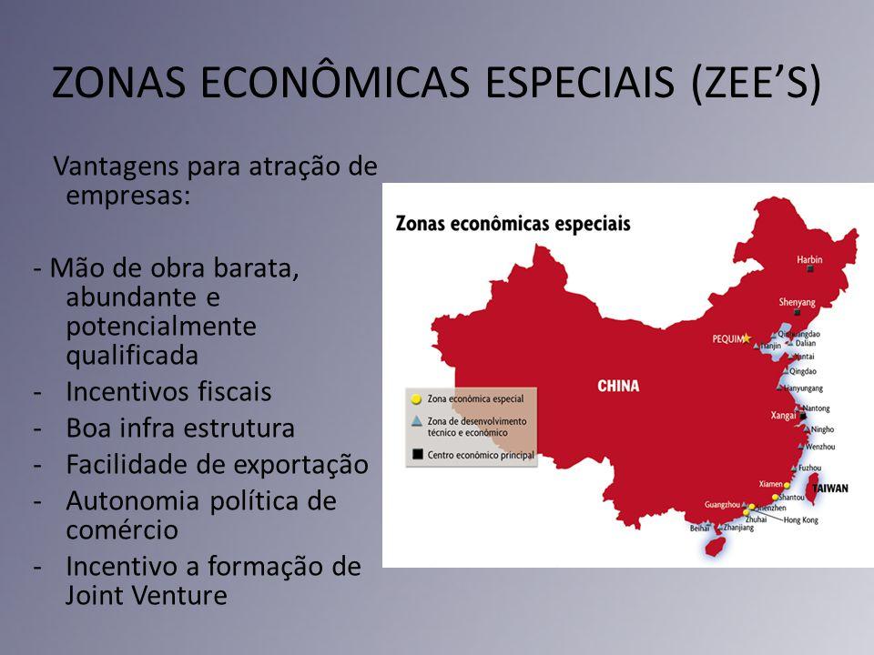 ZONAS ECONÔMICAS ESPECIAIS (ZEE'S)