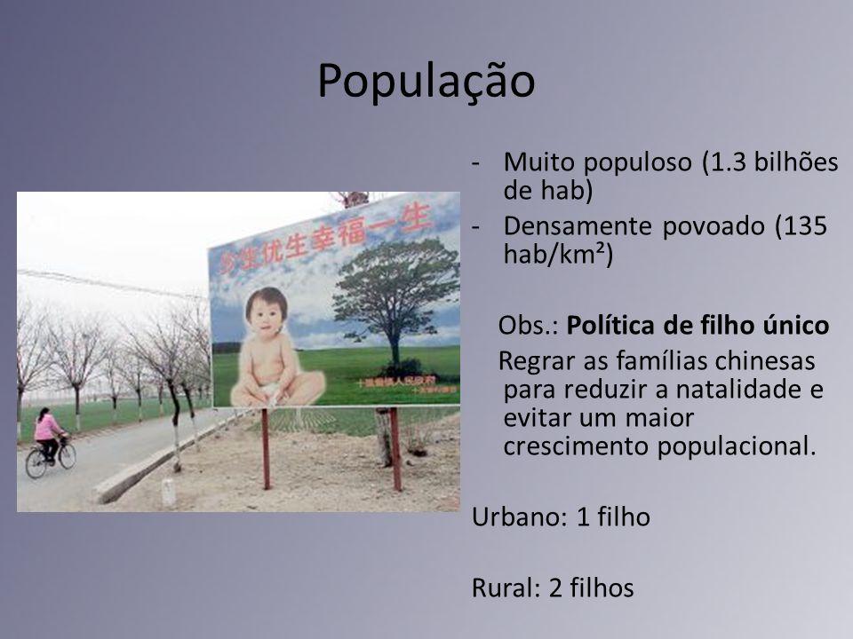 População Muito populoso (1.3 bilhões de hab)