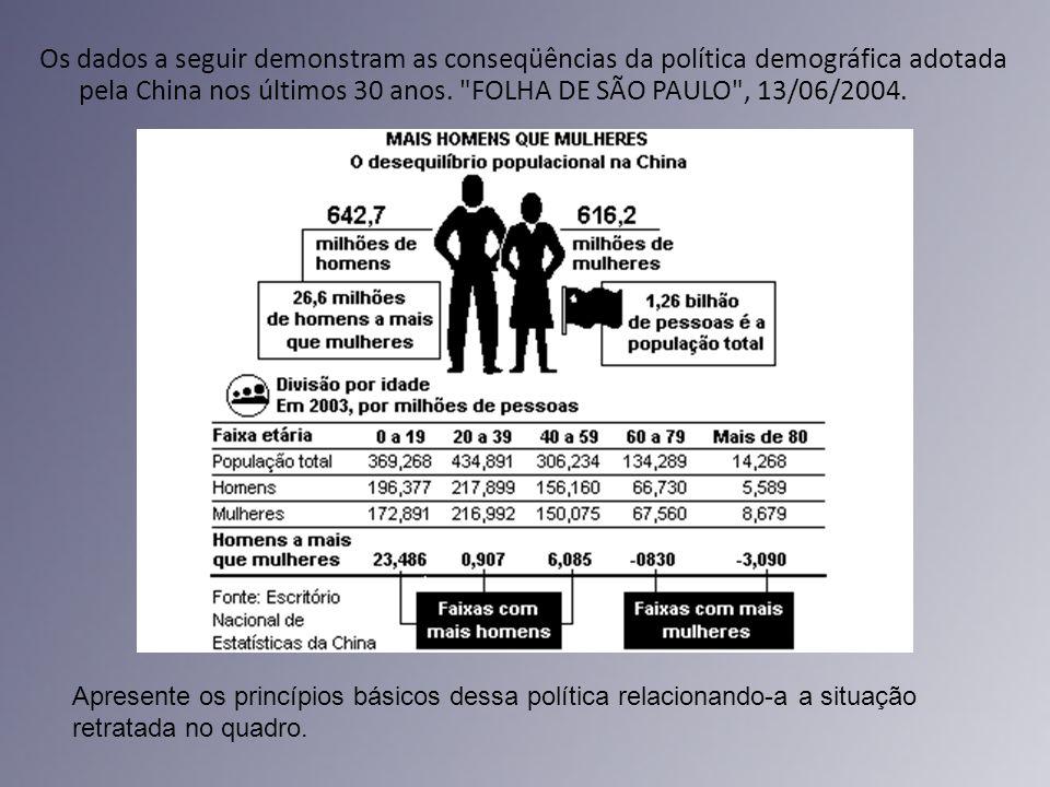 Os dados a seguir demonstram as conseqüências da política demográfica adotada pela China nos últimos 30 anos. FOLHA DE SÃO PAULO , 13/06/2004.