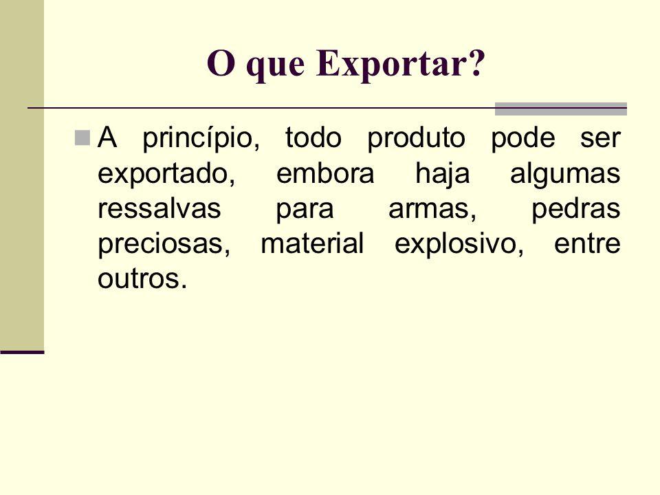 O que Exportar