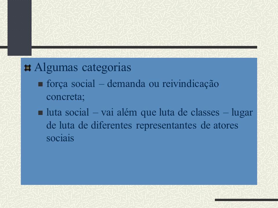 Algumas categorias força social – demanda ou reivindicação concreta;