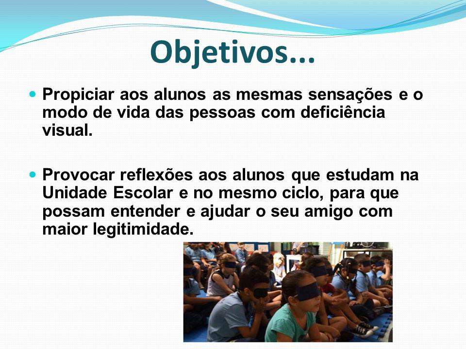 Objetivos... Propiciar aos alunos as mesmas sensações e o modo de vida das pessoas com deficiência visual.
