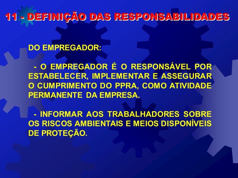 11 - DEFINIÇÃO DAS RESPONSABILIDADES