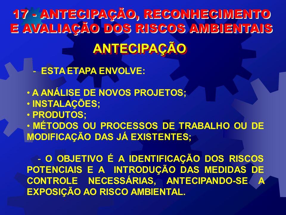 17 - ANTECIPAÇÃO, RECONHECIMENTO E AVALIAÇÃO DOS RISCOS AMBIENTAIS
