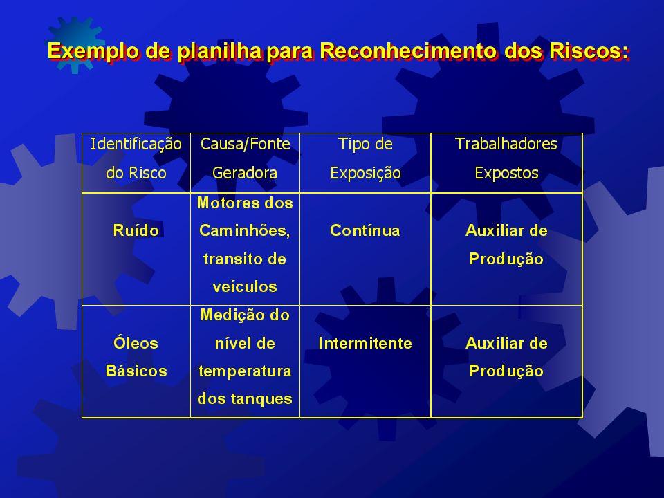 Exemplo de planilha para Reconhecimento dos Riscos: