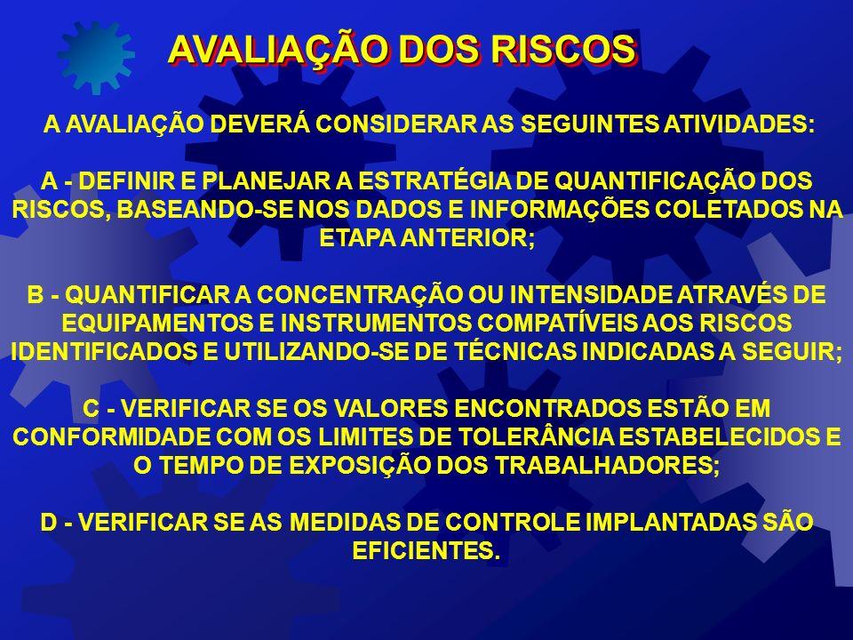 AVALIAÇÃO DOS RISCOS A AVALIAÇÃO DEVERÁ CONSIDERAR AS SEGUINTES ATIVIDADES: