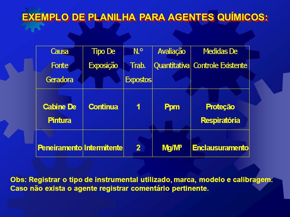 EXEMPLO DE PLANILHA PARA AGENTES QUÍMICOS: