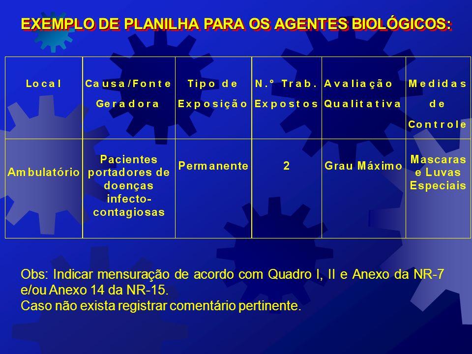 EXEMPLO DE PLANILHA PARA OS AGENTES BIOLÓGICOS: