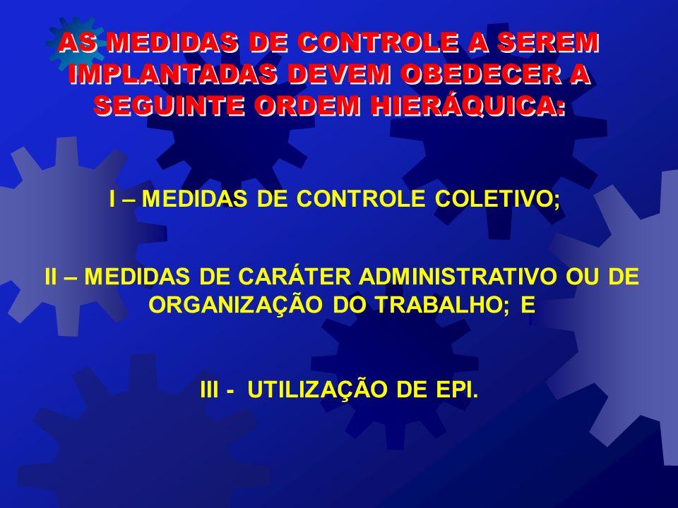 I – MEDIDAS DE CONTROLE COLETIVO;