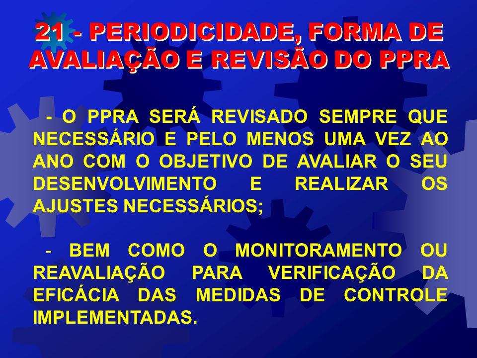 21 - PERIODICIDADE, FORMA DE AVALIAÇÃO E REVISÃO DO PPRA