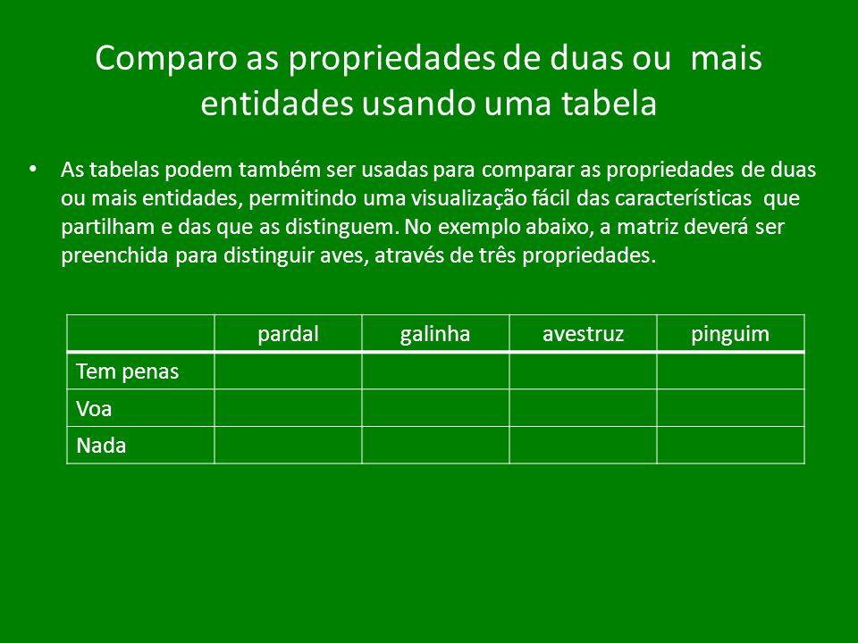 Comparo as propriedades de duas ou mais entidades usando uma tabela