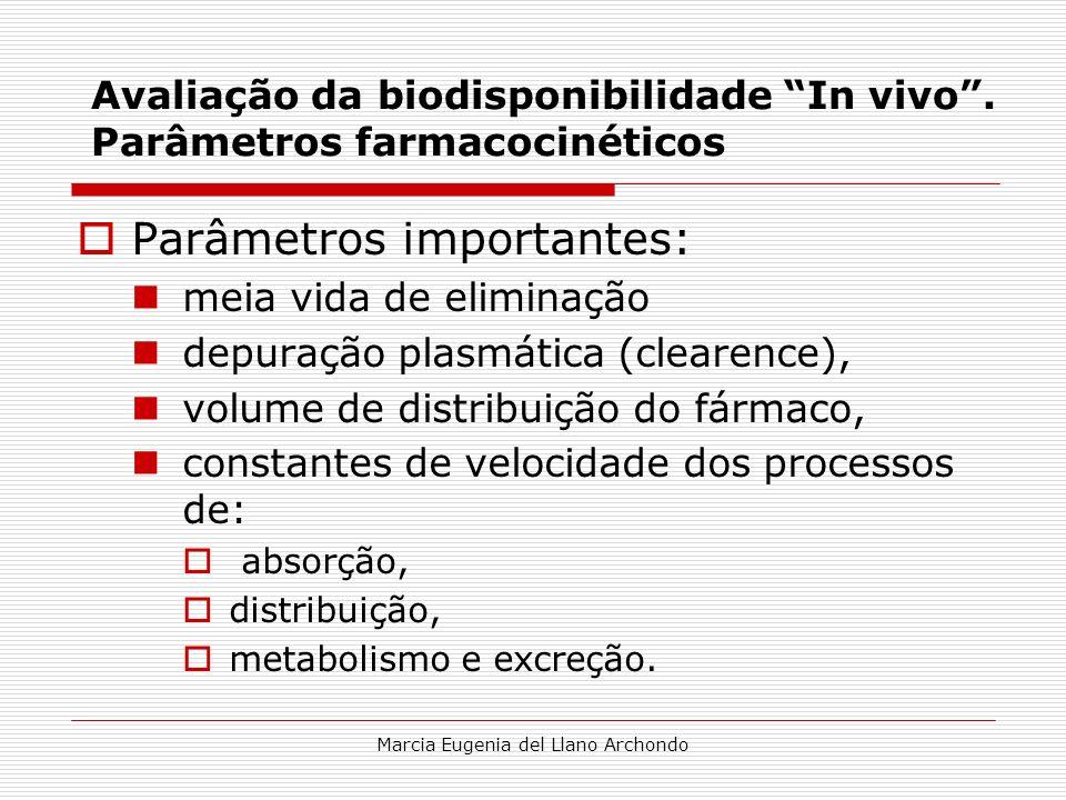 Avaliação da biodisponibilidade In vivo . Parâmetros farmacocinéticos