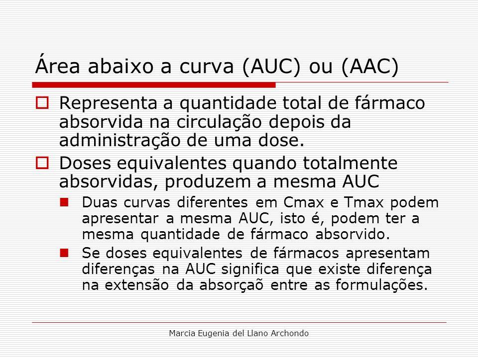 Área abaixo a curva (AUC) ou (AAC)
