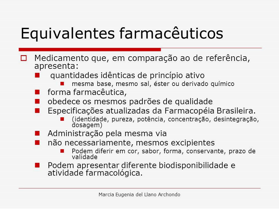 Equivalentes farmacêuticos