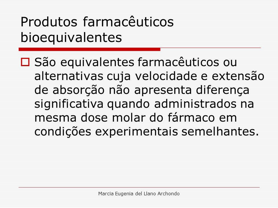 Produtos farmacêuticos bioequivalentes